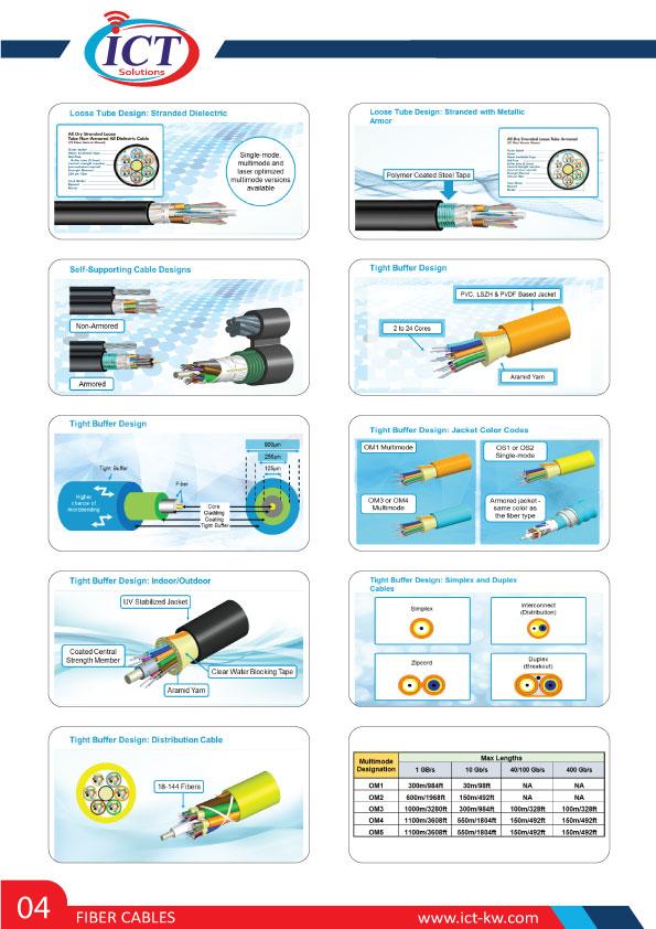 Ict Solutions Company Informamtion Communication Amp Technolgy